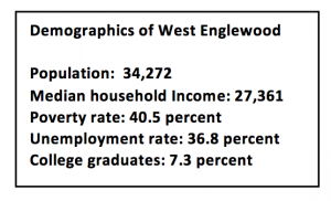 Demographics of West Englewood